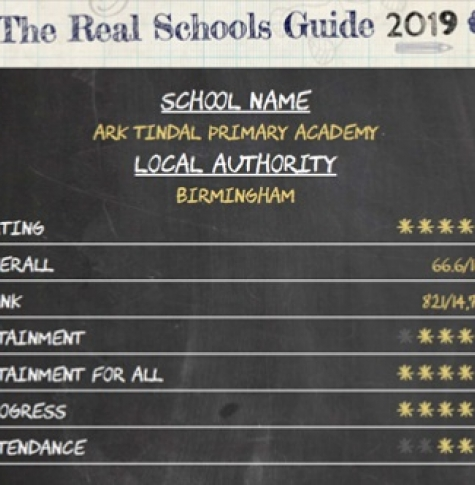 Real Schools Guide ranking